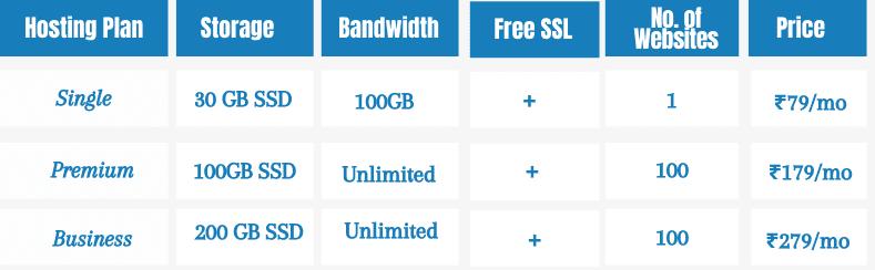 cost effective hostinger web hosting